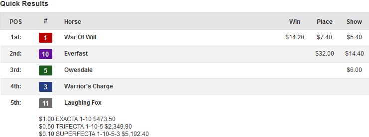 Screenshot_2019-05-18%20Pimlico%20Betting%20Bet%20on%20today's%20racing%20on%20TVG